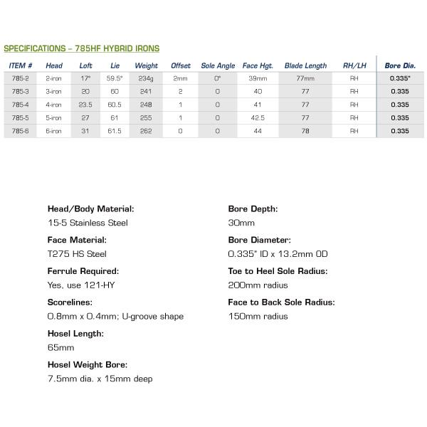 TWGT 785HF Hybrid Iron Set- info